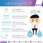 มาดื่มน้ำอย่างถูกวิธีกัน